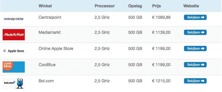 Zelfs op de Goedkoopste MacBook Pro doe je een voordeel van € 116!